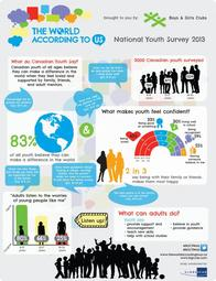 Bgcc Infographic